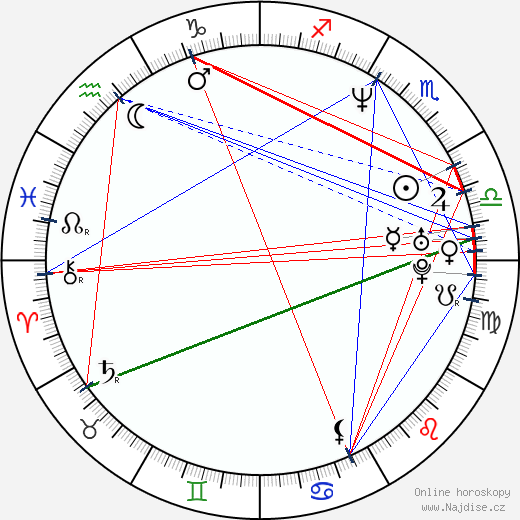 Seth Gecko wikipedie wiki 2018, 2019 horoskop