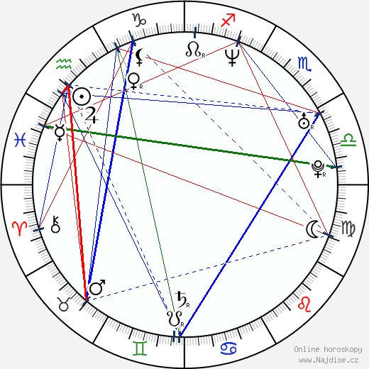 Seth Green wikipedie wiki 2019, 2020 horoskop