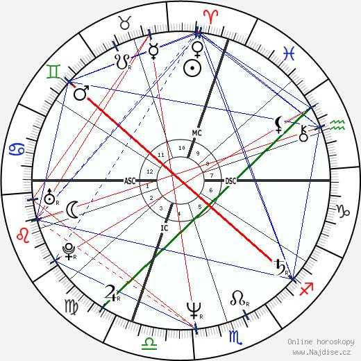 Seve Ballesteros wikipedie wiki 2018, 2019 horoskop