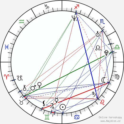 Severin Eskeland wikipedie wiki 2018, 2019 horoskop