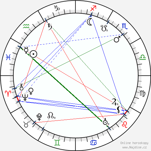 Séverin-Mars wikipedie wiki 2018, 2019 horoskop