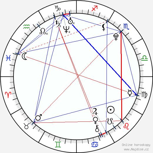 Seychelle Gabriel wikipedie wiki 2017, 2018 horoskop