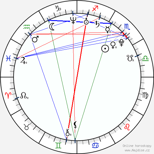 Shaant Hacikyan wikipedie wiki 2018, 2019 horoskop