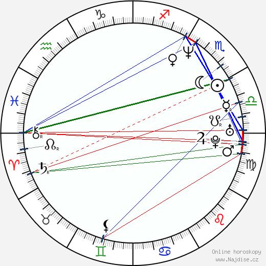 Shaggy wikipedie wiki 2017, 2018 horoskop