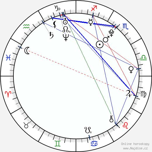 Shailene Woodley wikipedie wiki 2019, 2020 horoskop