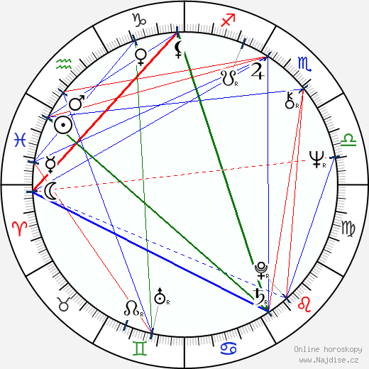 Shakira Caine wikipedie wiki 2018, 2019 horoskop