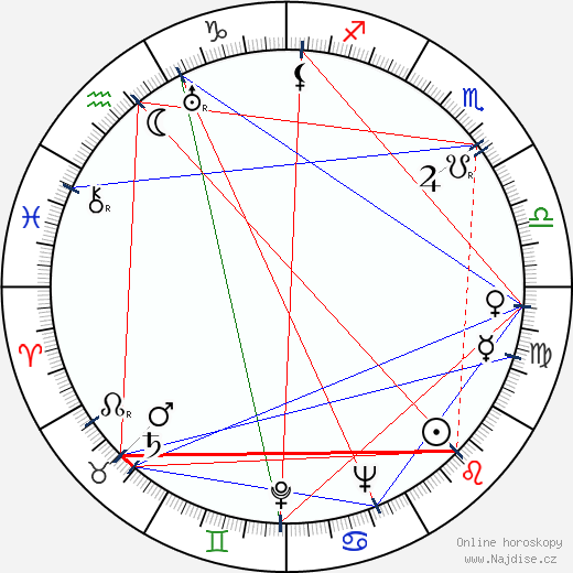 Shan Jin wikipedie wiki 2019, 2020 horoskop