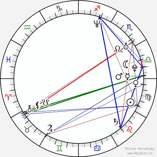 Shana Feste wikipedie wiki 2018, 2019 horoskop