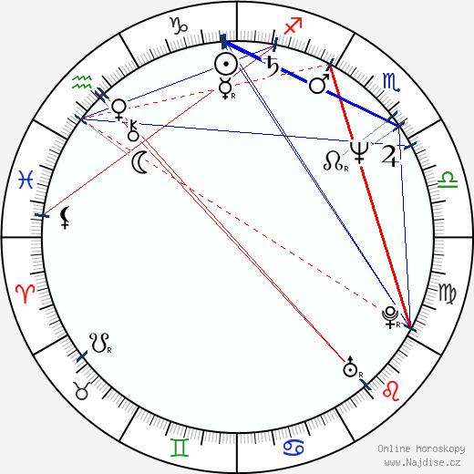 Shane MacGowan wikipedie wiki 2018, 2019 horoskop