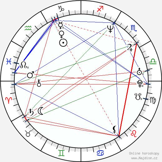 Shane McMahon wikipedie wiki 2017, 2018 horoskop