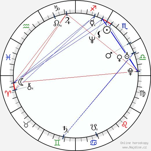 Shane Salerno wikipedie wiki 2019, 2020 horoskop