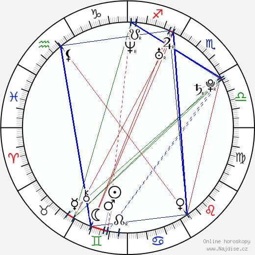 Shanna Collins wikipedie wiki 2018, 2019 horoskop
