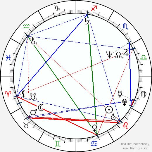 Shannon Cochran wikipedie wiki 2018, 2019 horoskop