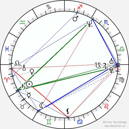 Shannon Lee wikipedie wiki 2018, 2019 horoskop