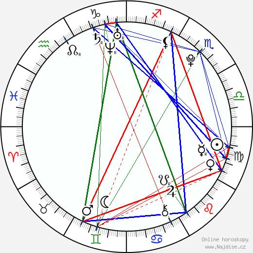 Shannon Todd wikipedie wiki 2018, 2019 horoskop