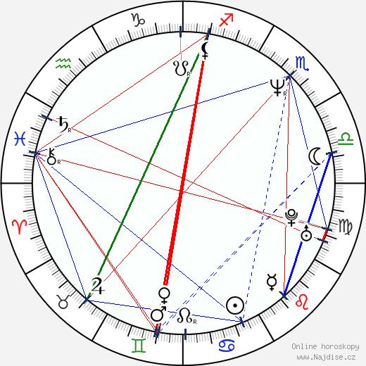 Shari Headley wikipedie wiki 2018, 2019 horoskop