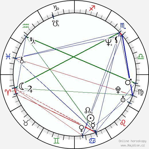 Shari Springer Berman wikipedie wiki 2017, 2018 horoskop
