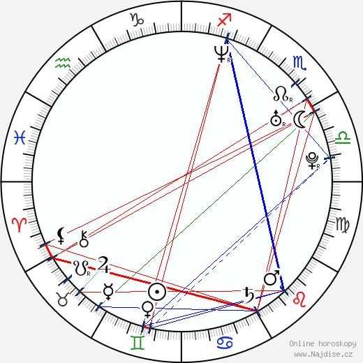 Sharon Da Vale wikipedie wiki 2019, 2020 horoskop