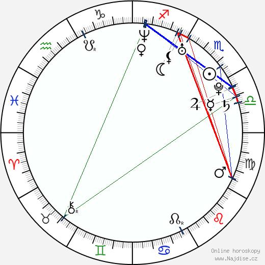Shaun Sipos wikipedie wiki 2019, 2020 horoskop