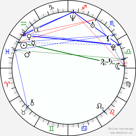 Shauna Macdonald wikipedie wiki 2018, 2019 horoskop