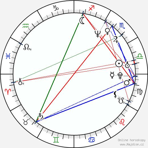 Shauna MacDonald wikipedie wiki 2017, 2018 horoskop