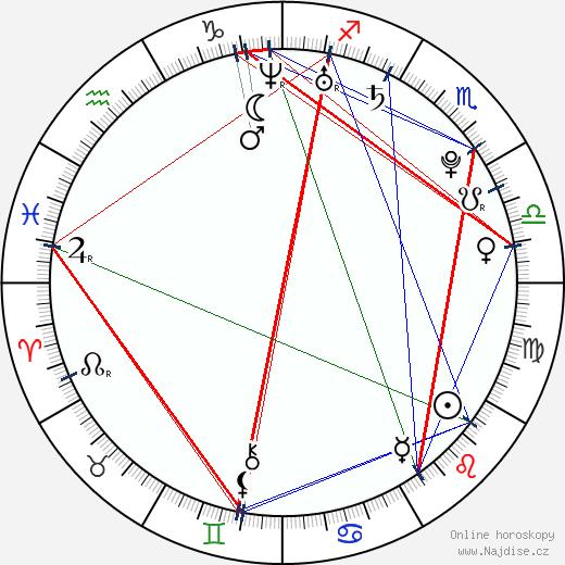 Shawn Pyfrom wikipedie wiki 2020, 2021 horoskop
