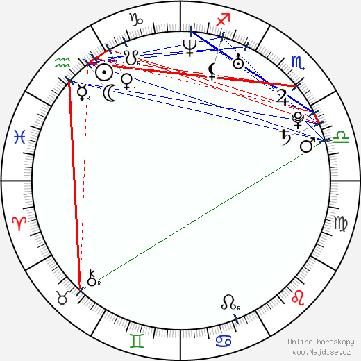 Shawna Waldron wikipedie wiki 2018, 2019 horoskop