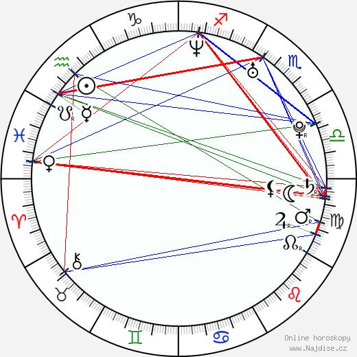Shedrack Anderson III wikipedie wiki 2018, 2019 horoskop