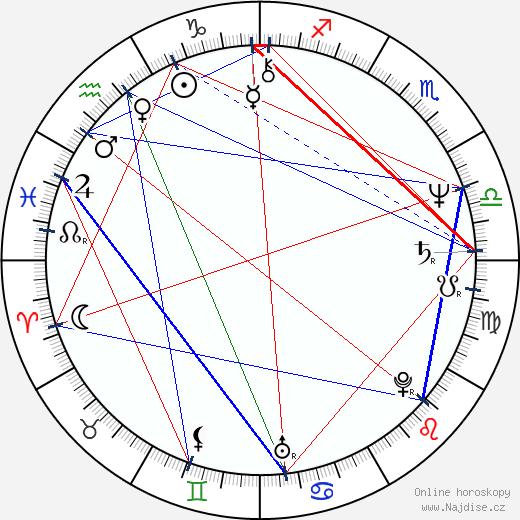 Sheldon Lettich wikipedie wiki 2017, 2018 horoskop