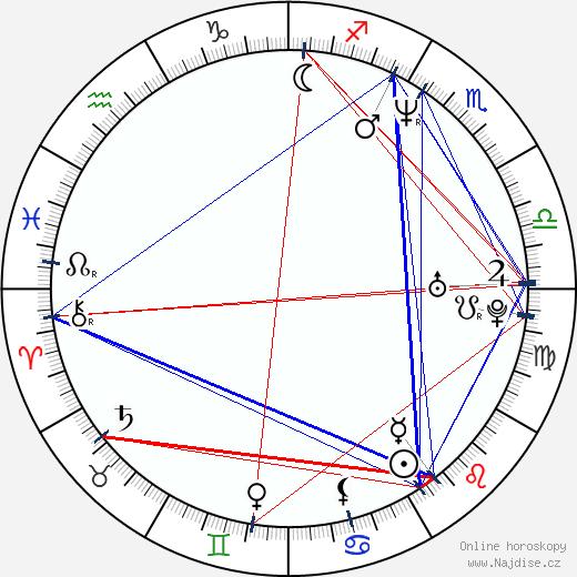 Sheldon Yamkovy wikipedie wiki 2018, 2019 horoskop
