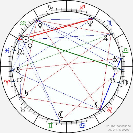 Shepard Fairey wikipedie wiki 2018, 2019 horoskop