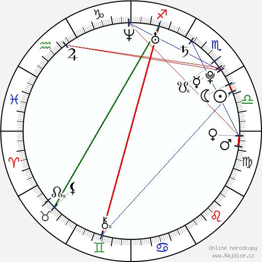 Sherlyn wikipedie wiki 2018, 2019 horoskop