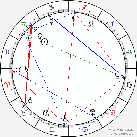Sherman Hemsley wikipedie wiki 2019, 2020 horoskop