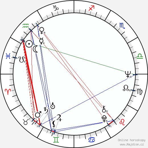 Sherry Jackson wikipedie wiki 2018, 2019 horoskop