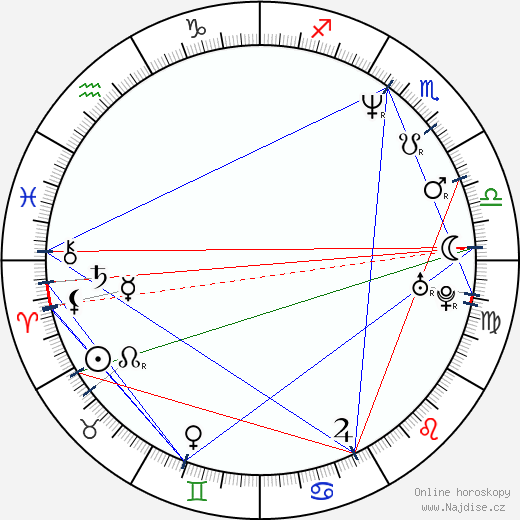 Sheryl Lee wikipedie wiki 2017, 2018 horoskop