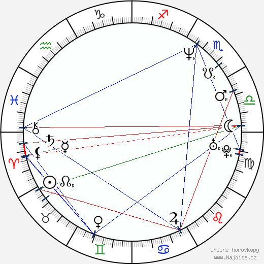 Sheryl Lee wikipedie wiki 2017, 2018 horoskop