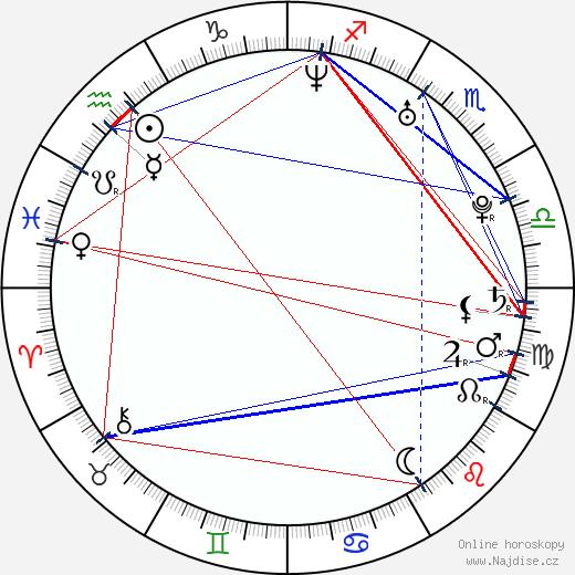 Shim Yi-young wikipedie wiki 2018, 2019 horoskop