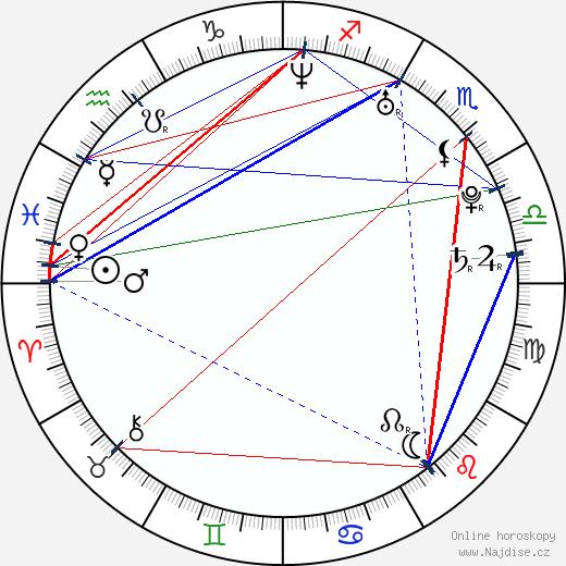 Shin Yazawa wikipedie wiki 2018, 2019 horoskop
