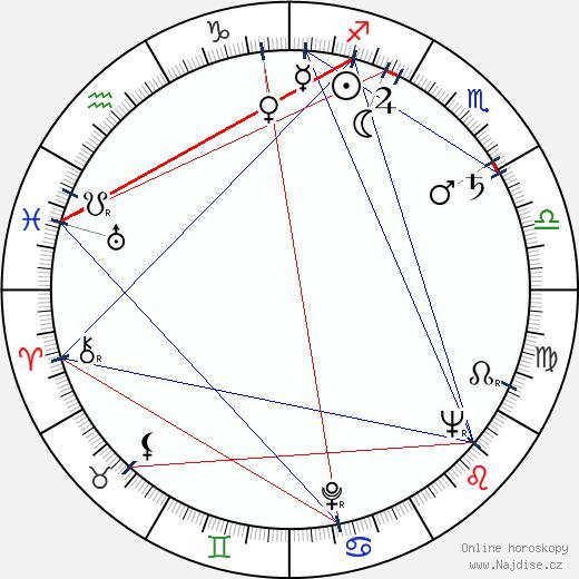 Shinkichi Tajiri wikipedie wiki 2018, 2019 horoskop