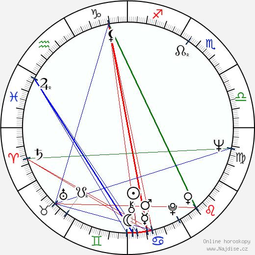 Shirley Anne Field wikipedie wiki 2019, 2020 horoskop