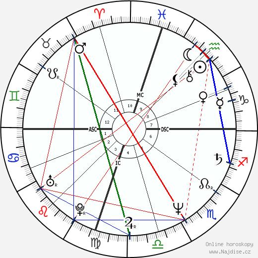 Shirley Babashoff wikipedie wiki 2017, 2018 horoskop