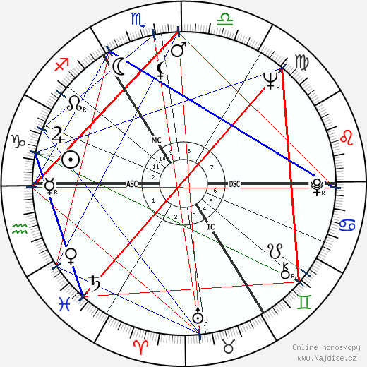Shirley Bassey wikipedie wiki 2018, 2019 horoskop