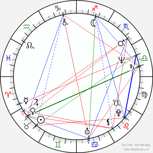 Shohreh Aghdashloo wikipedie wiki 2017, 2018 horoskop