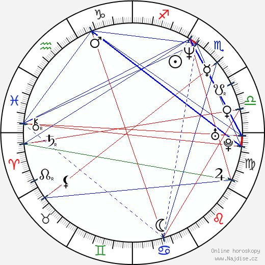 Shôko Ikeda wikipedie wiki 2018, 2019 horoskop