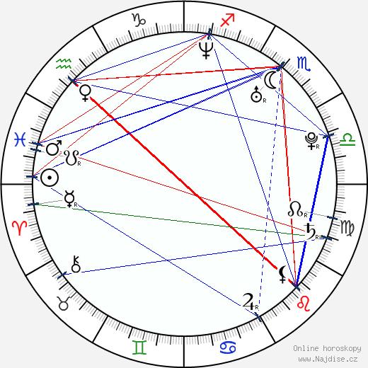 Shola Ama wikipedie wiki 2019, 2020 horoskop