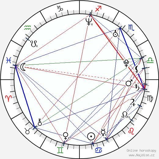 Shoshannah Stern wikipedie wiki 2020, 2021 horoskop