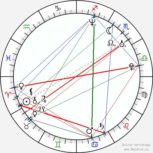 Shu Qi wikipedie wiki 2018, 2019 horoskop