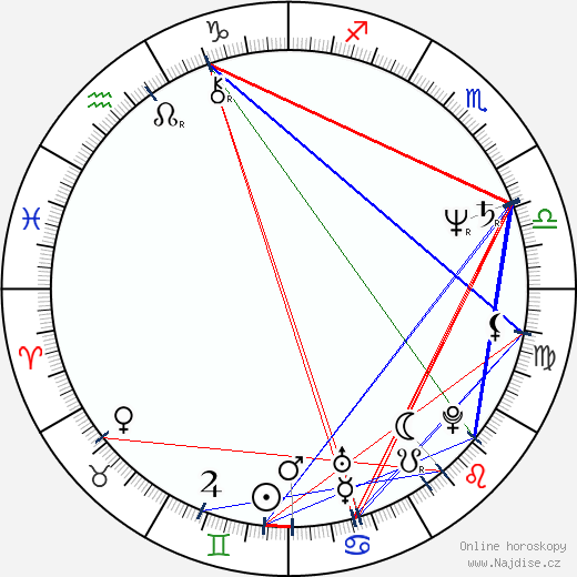 Si Ťin-pching wikipedie wiki 2017, 2018 horoskop