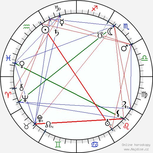 Sidonie Gabrielle Colett wikipedie wiki 2018, 2019 horoskop