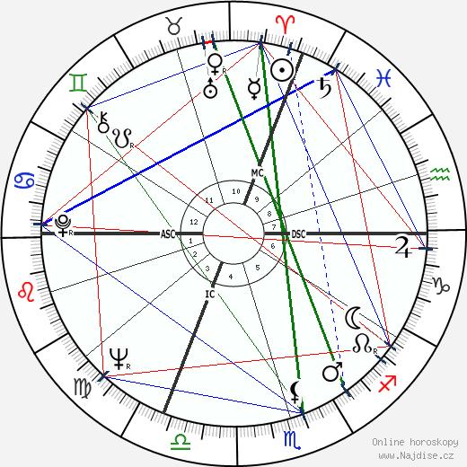 Siegfried Schmid wikipedie wiki 2018, 2019 horoskop